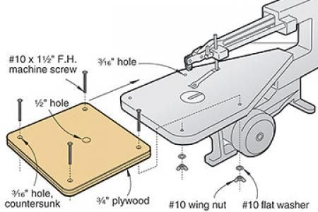 Built-up tabletop doubles scrollsaw-blade life