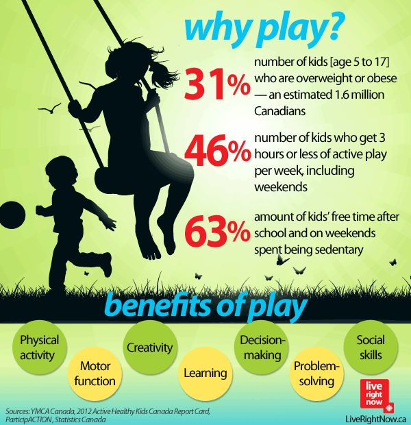 8 Cognitive Benefits of Playing Video Games for Kids ...
