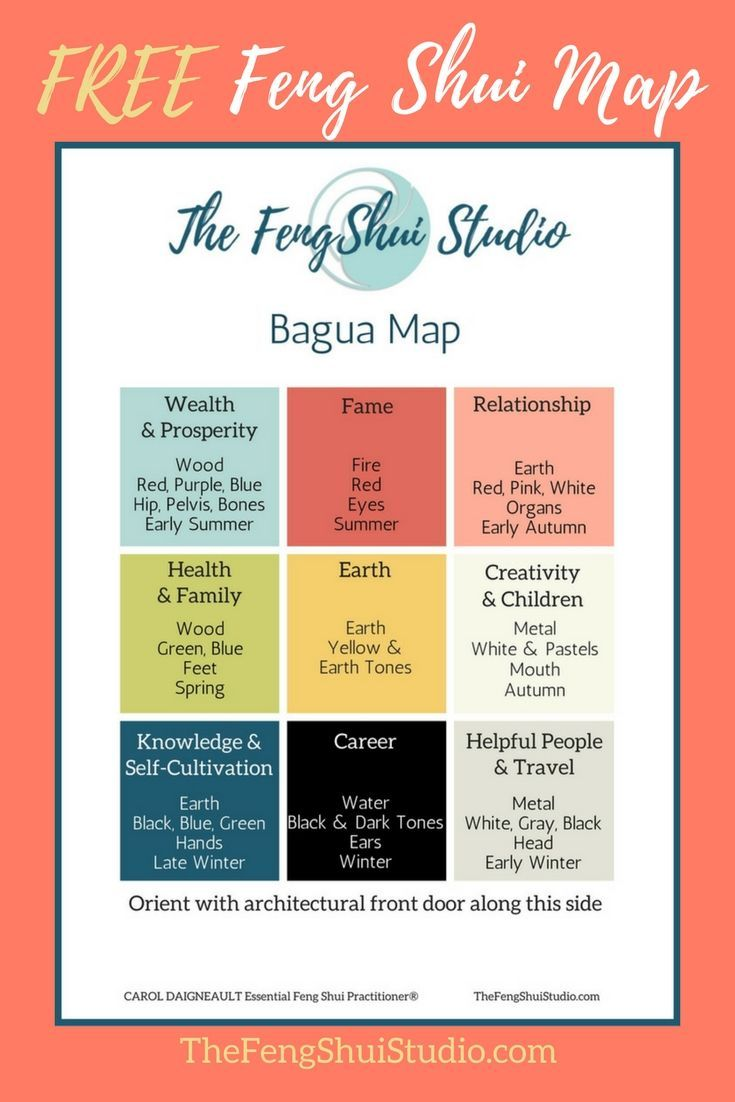 Download Your Free Feng Shui Bagua Map And Start Creating Your Fengshui Home Instructions Included Thefengshuistudio Bagua Map Feng Shui Feng Shui Tips