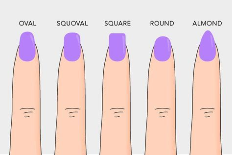 HOW TO CHOOSE THE BEST NAIL SHAPE FOR YOU -- If your nail beds are wide, try a squoval shape. If they're narrow, try a sharp square shape to widen and strengthen. If you keep short nails, a rounded shape is your best bet for low-maintenance style. You can also look at the lunula (the half-moon shape on your nail bed) for nail-shaping guidance. If it's more curved, try oval or rounded shapes. If it's flat, you're better off shaping your nails square or squoval.