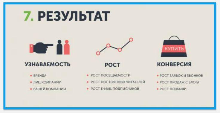 Как вести корпоративный блог http://mxmf.ru/kak-vesti-korporativnyj-blog.html