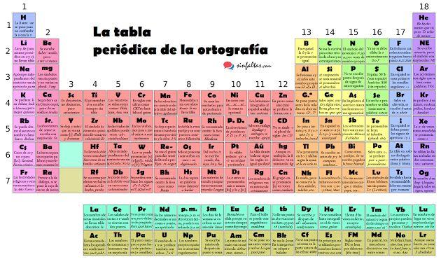 Boro wikipedia la enciclopedia libre el boro es un elemento boro wikipedia la enciclopedia libre el boro es un elemento qumico de la tabla peridica que tiene el smbolo b1 y nmero atmico 5 su ma urtaz Image collections