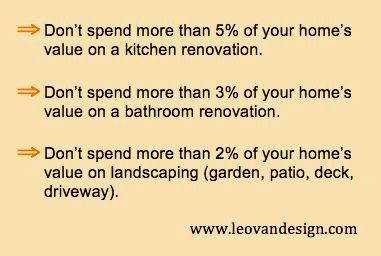 Top renovations for adding value to your home infographic- Leovan Design