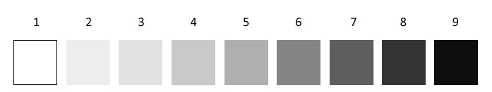 Drawing a Value Scale