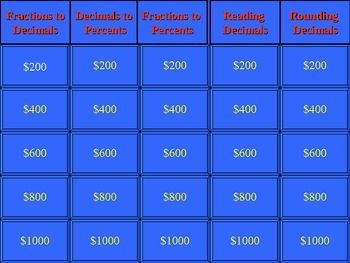 """This Decimals, Fractions, and Percents PowerPoint Game Activity is a fun way to have your students review many of the skills used to convert fractions, decimals, and percents. The categories are: fractions to decimals, decimals to percents, fractions to percents, reading decimals, and rounding decimals. It also includes a """"daily double"""" somewhere in the game! $: https://www.teacherspayteachers.com/Product/Decimals-Fractions-Percents-Game-PowerPoint-Activity-Common-Core-73087"""