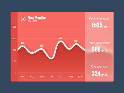 Wave_Graph