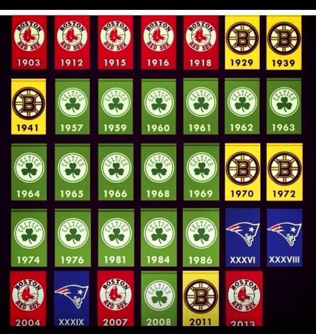 Boston Bruins Home Decor