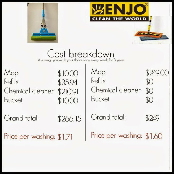 ENJO - Cost breakdown... Cleaning to be bacteria-free!
