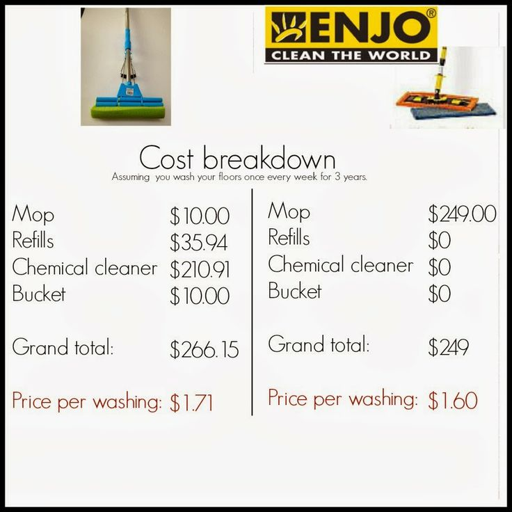 ENJO - Cost breakdown... Cleaning to be bacteria-free!