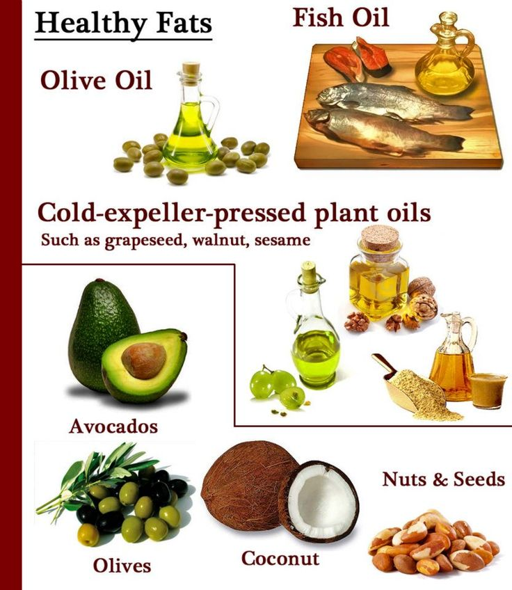 Don't stay away from fat just choose the right kind of fat! Healthy fats are so great for your body. Need help with nutrition? Please contact me! heatherchristine312@gmail.com