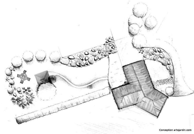 Dessin d'un plan de jardin à l'échelle par un paysagiste