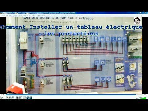 25 best ideas about c blage lectrique sur pinterest - Hauteur d un tableau electrique ...