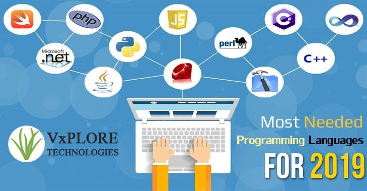 Most Needed Programming Languages For 2019 Web Development Design Website Design Company Web Design Software