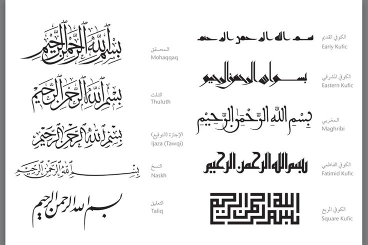 Wissam Shawkat - different calligraphy styles