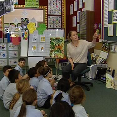 Moderating student work - AITSL, Australian Professional Standards for Teachers