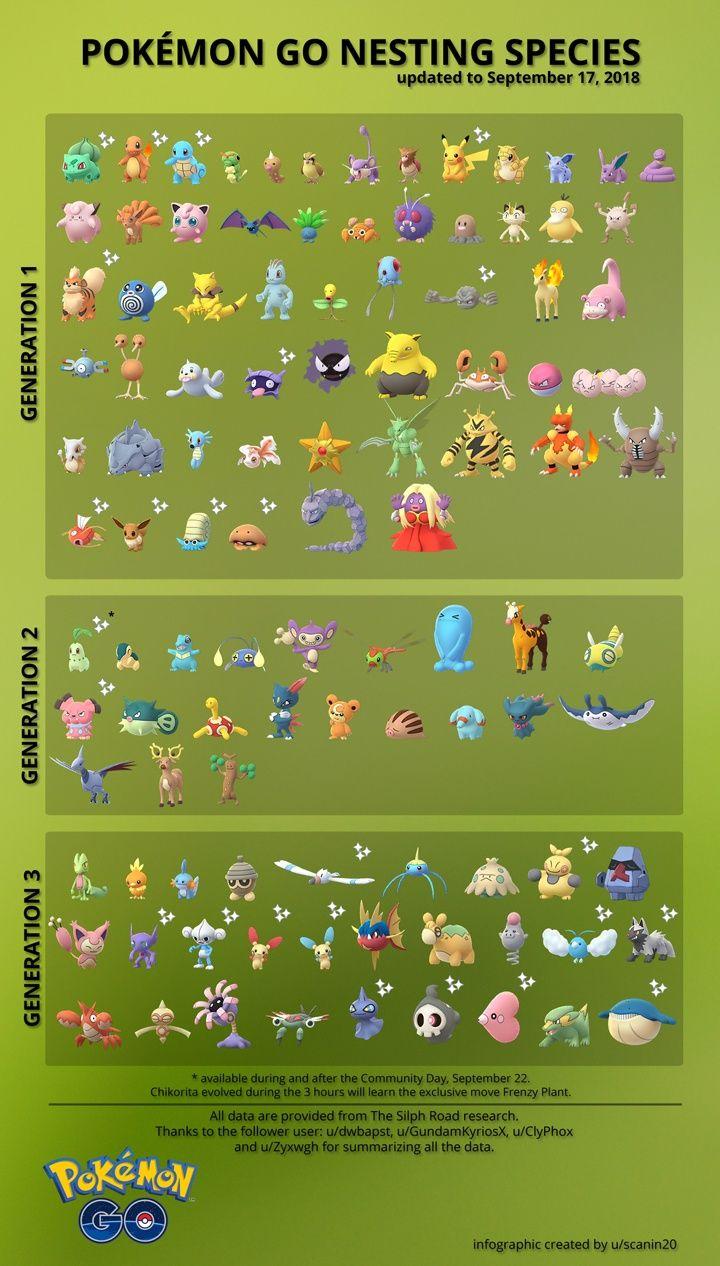 02b734888fdebf0d24e7246decd32561 - How To Get More Pokemon To Spawn In Pokemon Go