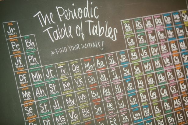 Periodic table / 20 Most Creative Escort Card Ideas to Impress