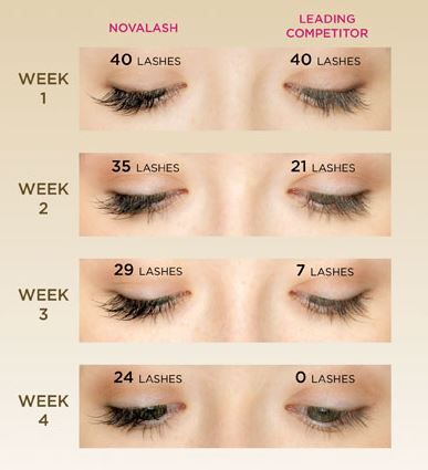 65 best Before & After images on Pinterest | Eyelash ...