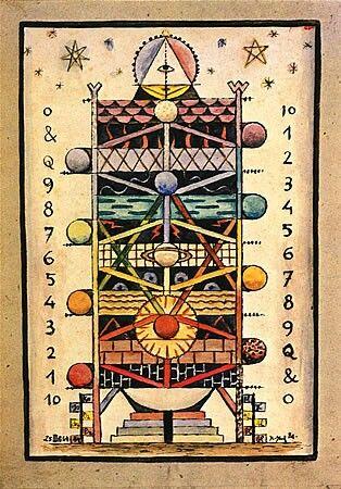 Marte y Saturno - Xul Solar  En la carta natal, Marte describe cómo nos defendemos y autoafirmamos.  Saturno es el principio de la realidad.                   Si aprendemos las lecciones de Saturno, obtendremos nuestro propio sentido de autoridad personal y responsabilidad que nadie nos puede quitar.