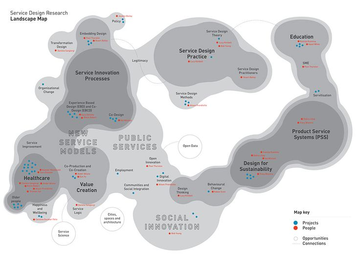 Based on the first SDR Advisory Board meeting and case studies collected via the website, we have created a first SDR landscape map. This map emerged by visualising the density of research projects and people working in specific areas and identifying their apparent connections with other design and research activities.