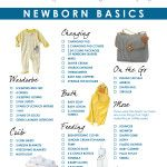 Newborn basics checklist