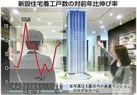 「住宅投資、今でしょう」マイナス金利効果で市場回復兆候 一般展示場も盛況(1/3ページ) - 産経WEST