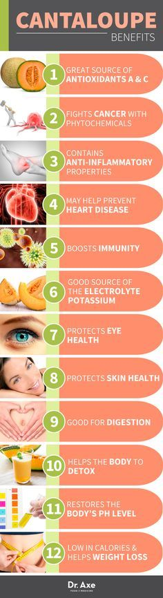 Cantaloupe Nutrition, Benefits, & How to Pick a Good Melon! Cantaloupe Benefits http://www.draxe.com #health #holistic #natural