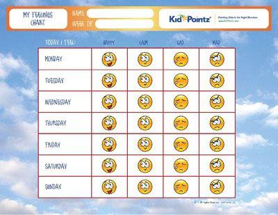 Pinterestu0027teki 25u0027den fazla en iyi Child behavior problems fikri - feeling chart