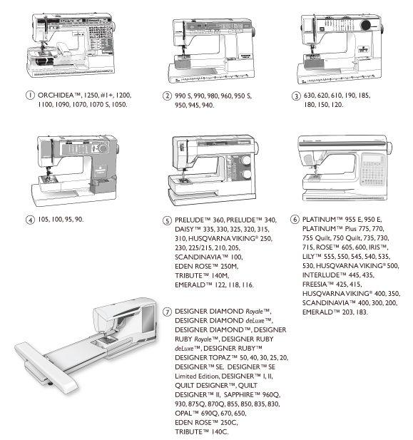 Sensor Q Foot - HUSQVARNA VIKING®  best foot for Viking series 7 machines.  Here's a list of the machine series numbers.