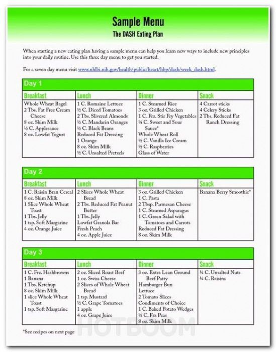Meal plan for energy and weight loss
