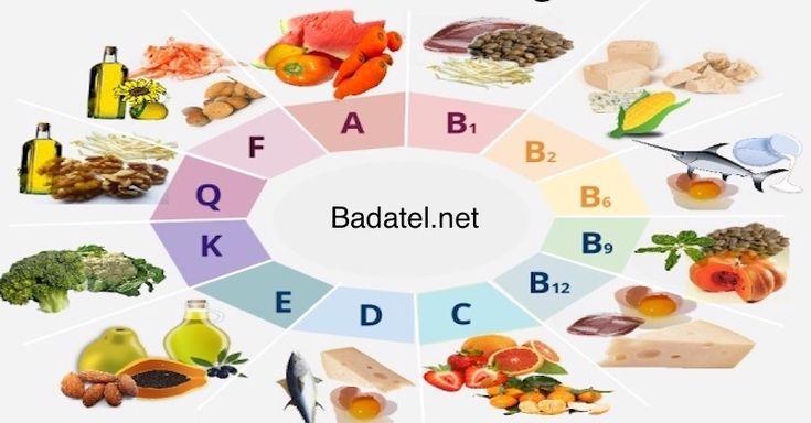 Kompletný zoznam vitamínov aminerálov +Potraviny, ktoré ich obsahujú najviac