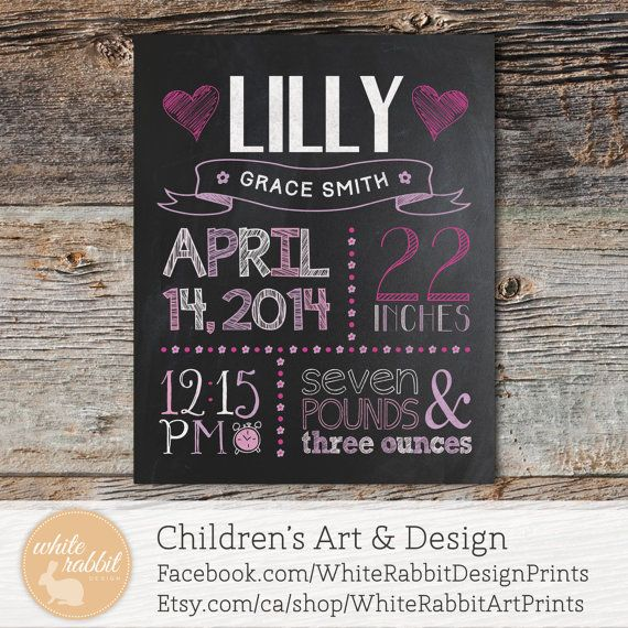 Birth Announcement Chalkboard Sign by WhiteRabbitArtPrints