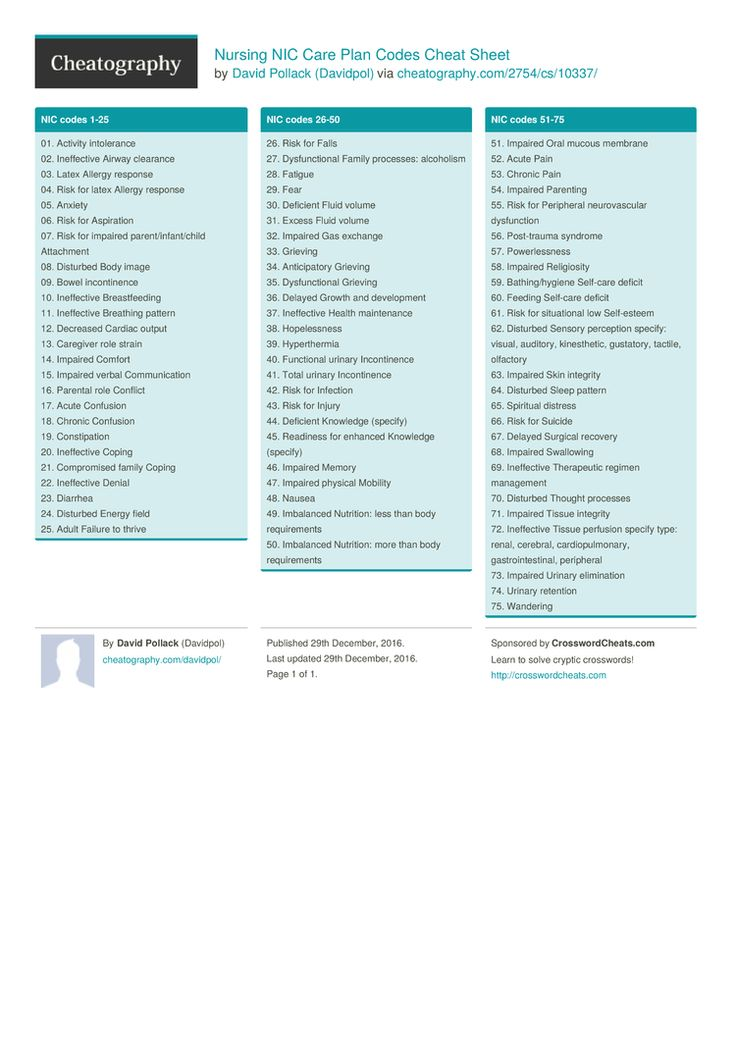 Nursing NIC Care Plan Codes Cheat Sheet by Davidpol http
