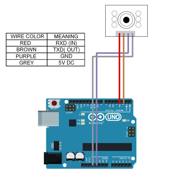 Best images about arduino on pinterest gps