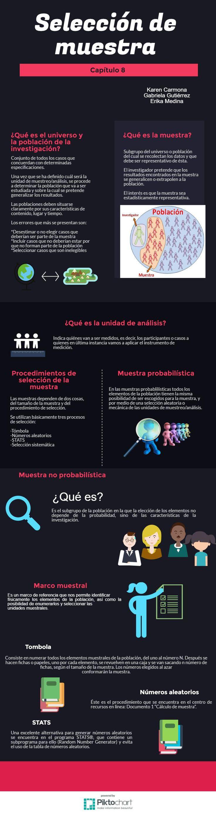 35 best Investigación images on Pinterest | La investigacion ...