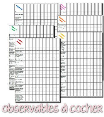 tableaux par domaine reprenant tous les items des vignette ( d'apres les observables eduscol)