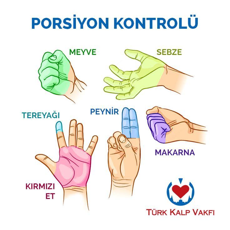 Doğru bilgiler ile devam edelim, sağlığımız için en doğrusu bu imiş. Baktıkça bakılması gereken bu bilgiler, Türk Kalp Vakfı'ndanmış. Ben doğru ve yerinde buldum. Uyarız inşallah... :) #DoğruBilgiler