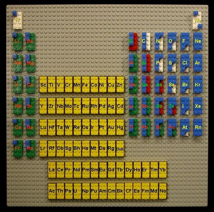 Periodic table of the elements.  In Lego form.  The blue blocks represent free valence electrons.  How awesome is that?!