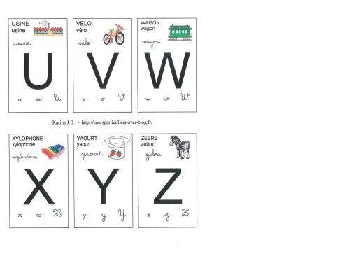 Lettres cartes de U à Z
