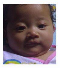 Nama-nama Islami Bayi Laki
