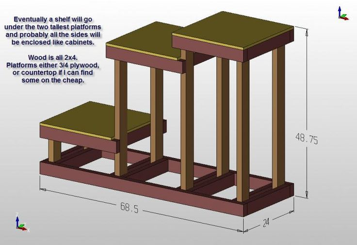 3-tier brewing stand