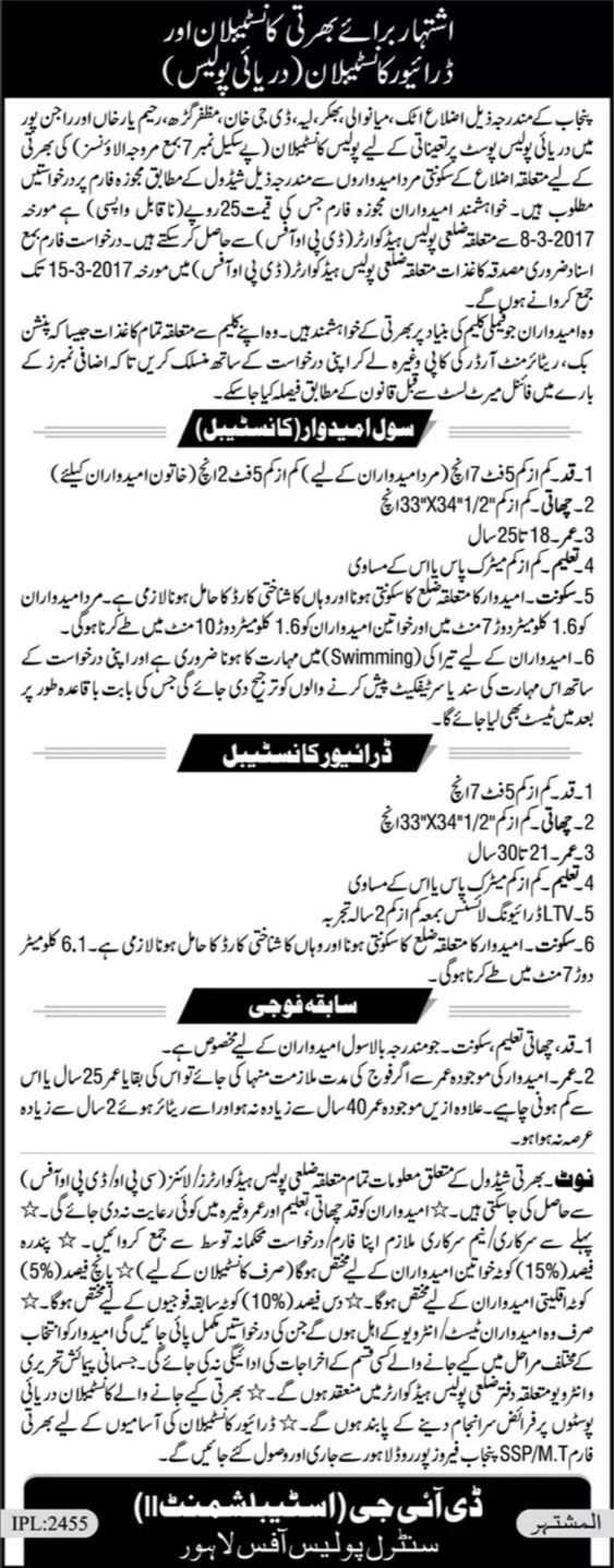 Jobs in Police Department 2017 Govt of Punjab