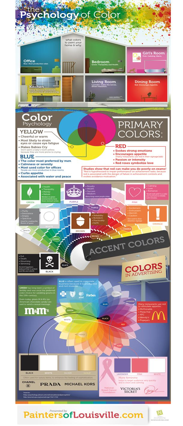 What colours to paint for your home and why