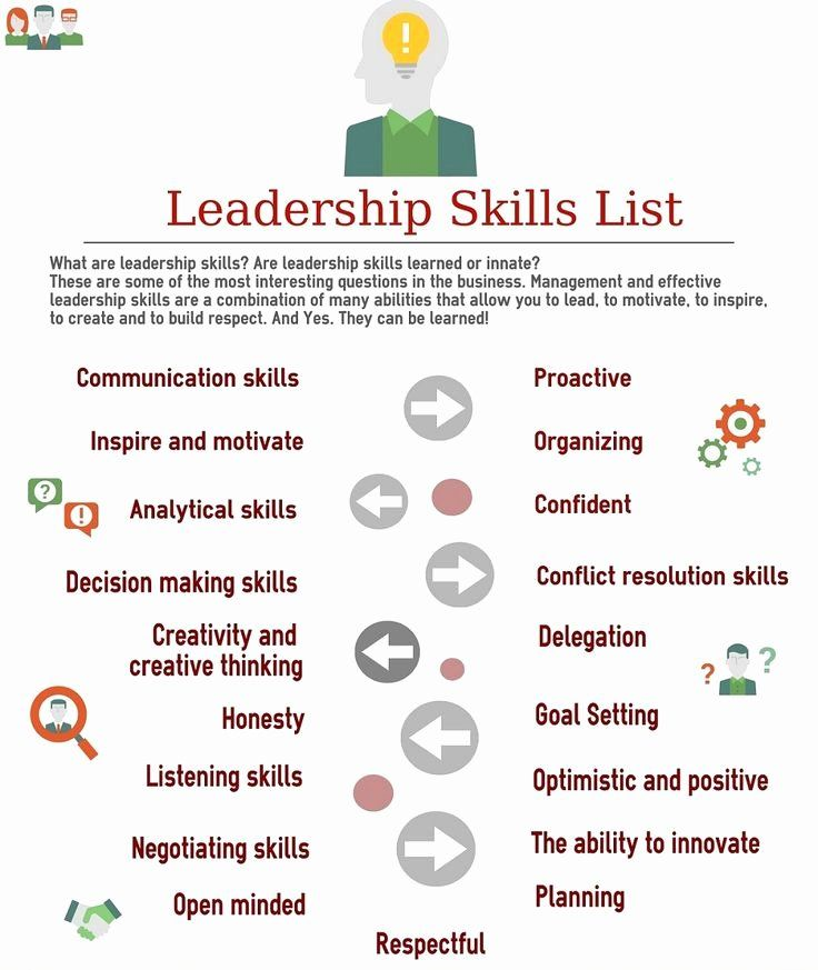 Leadership Skills Examples For Resume Beautiful Leadership Skills For Resume In 2020 Resume Skills Leadership Skills List List Of Skills