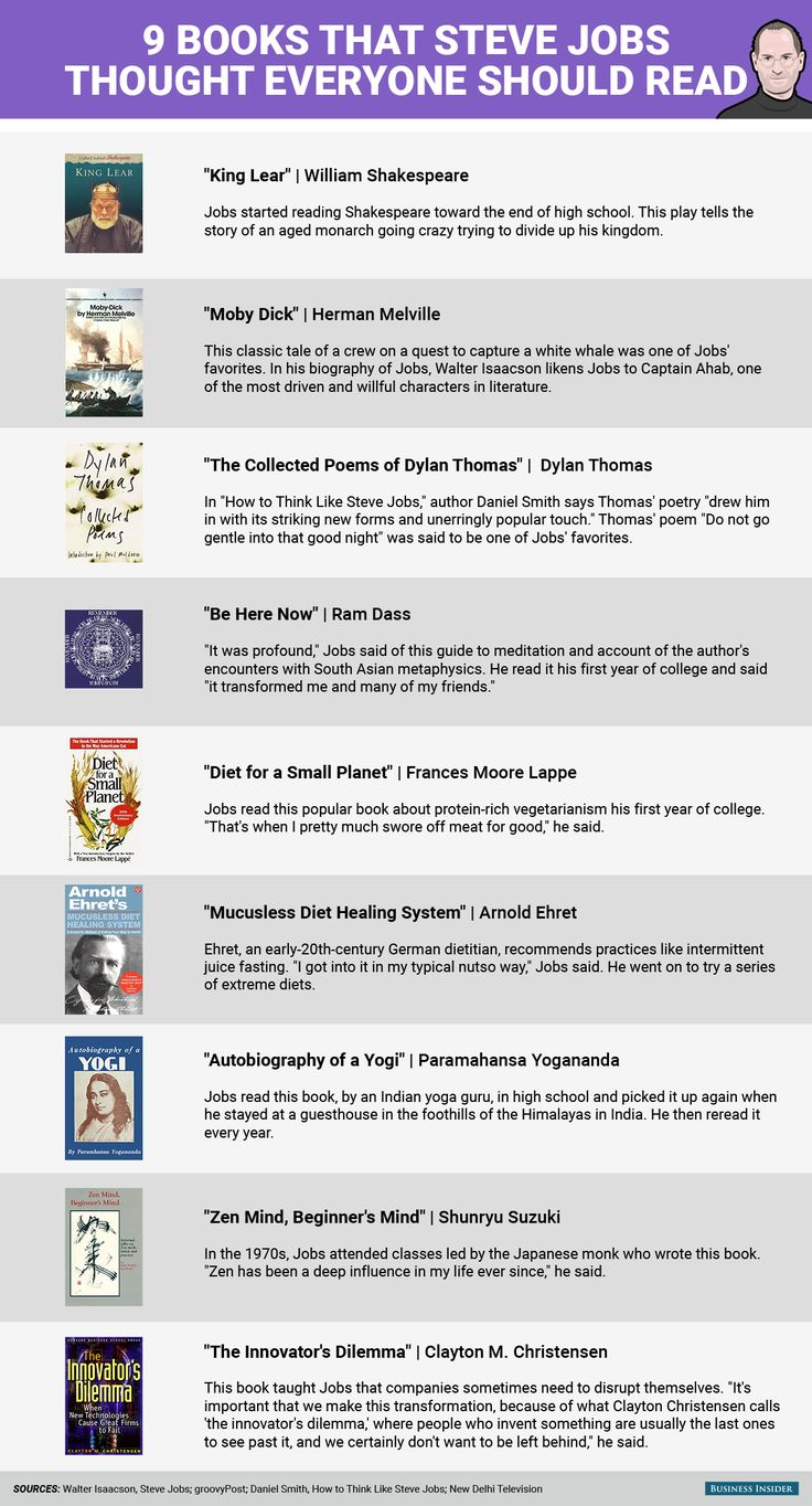 9 books that Steve Jobs thought everyone should read.