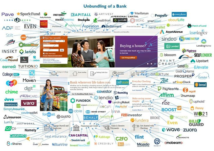 Bank digital disruption