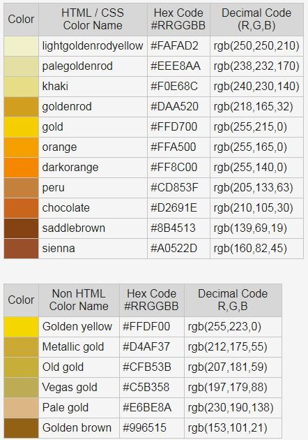 Gold Color Code Rgb