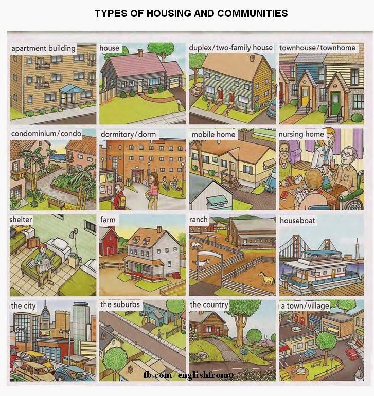 English for beginners: Types of Housing and Communities: