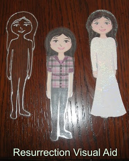 LDS Young Women Activity Ideas and More!: Resurrection Visual Aid for YW Sunday lessons