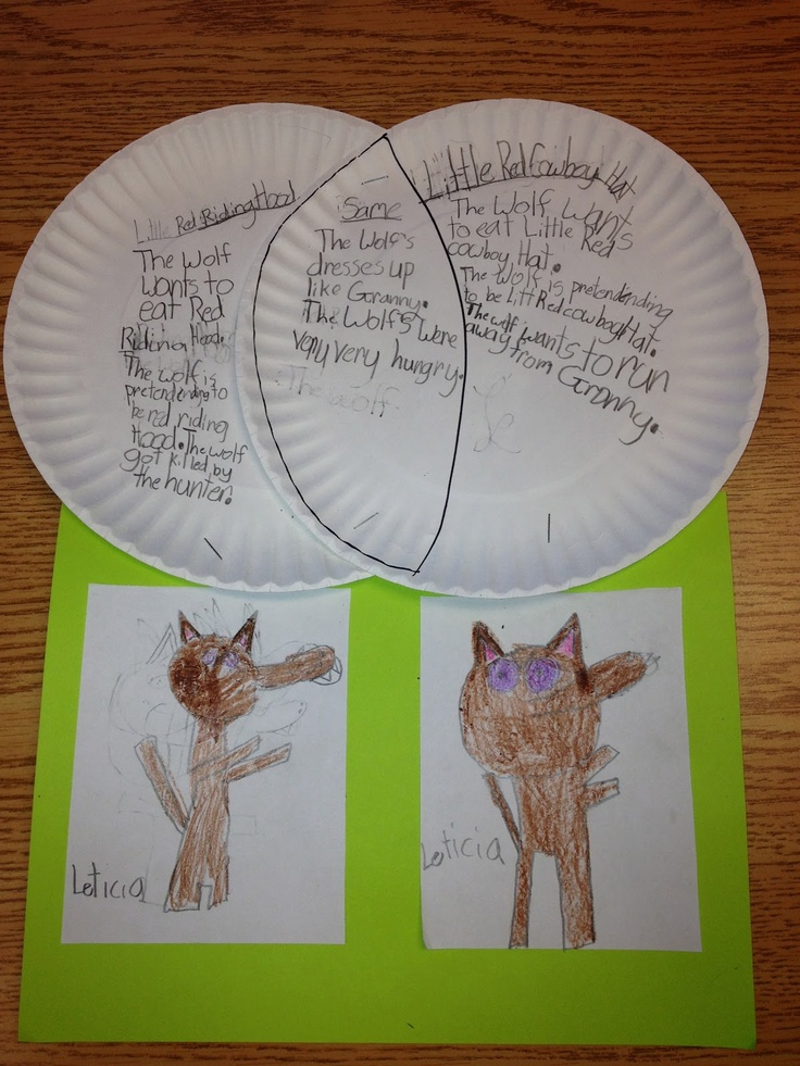 137 best readcompare contrast images on pinterest school pitners potpourri little red riding hood comparing characters and different versions ccuart